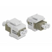 Delock Keystone Module LC Duplex female > LC Duplex female multi-mode